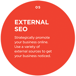 external search engine optimisation