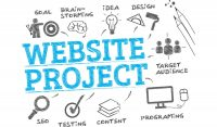 How Does Having A Website Bring In More Business